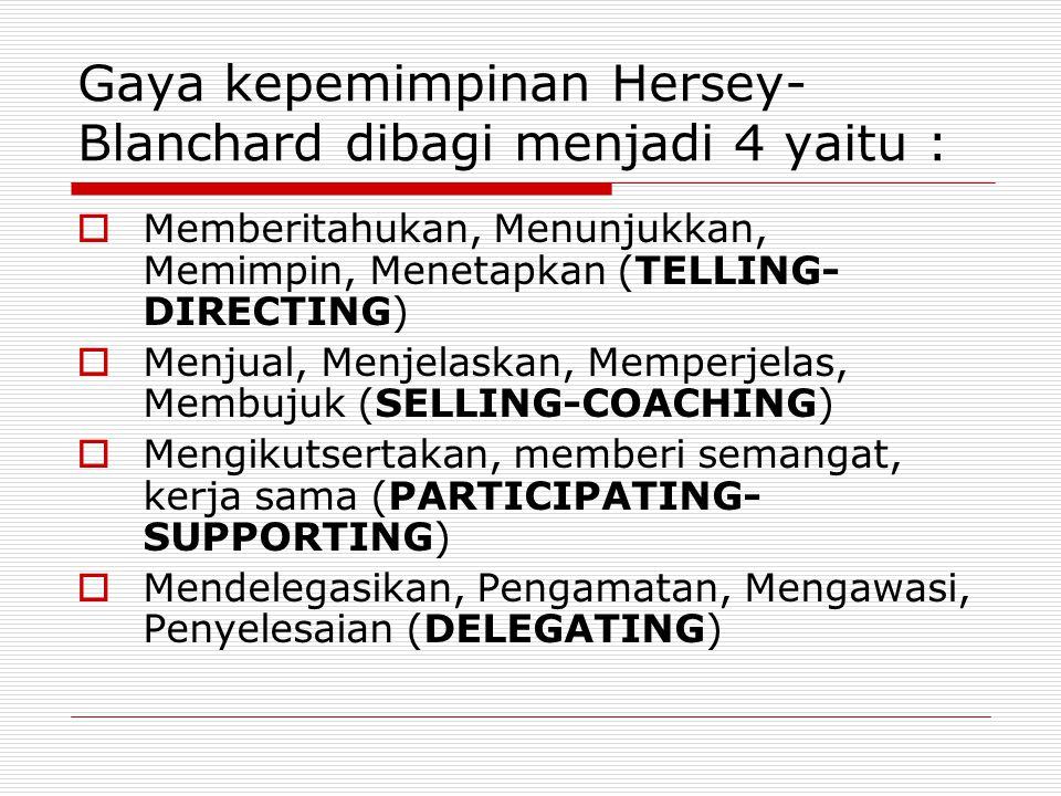 Gaya kepemimpinan Hersey- Blanchard dibagi menjadi 4 yaitu :  Memberitahukan, Menunjukkan, Memimpin, Menetapkan (TELLING- DIRECTING)  Menjual, Menje