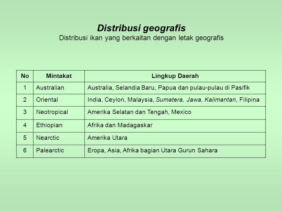 a= hagfish b=ostracoderms c=lampreys d= conodonts e= placoderms f=elasmobranchs g=holocephalans h=acanthodians i= actinopterygians j= sarcopterygians