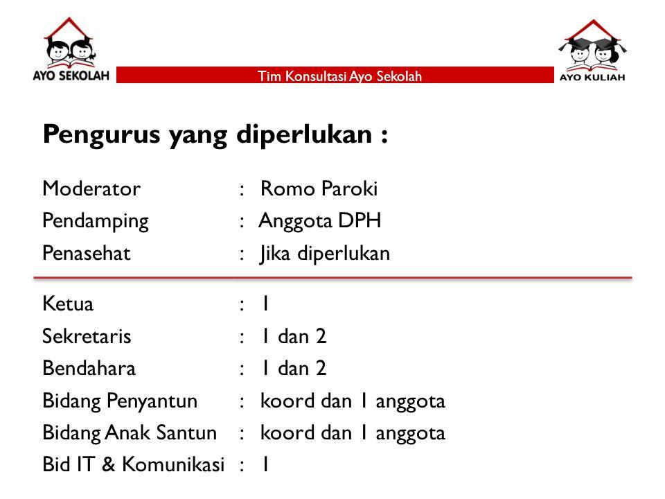 Pengurus yang diperlukan : Moderator: Romo Paroki Pendamping: Anggota DPH Penasehat: Jika diperlukan Ketua: 1 Sekretaris: 1 dan 2 Bendahara: 1 dan 2 B