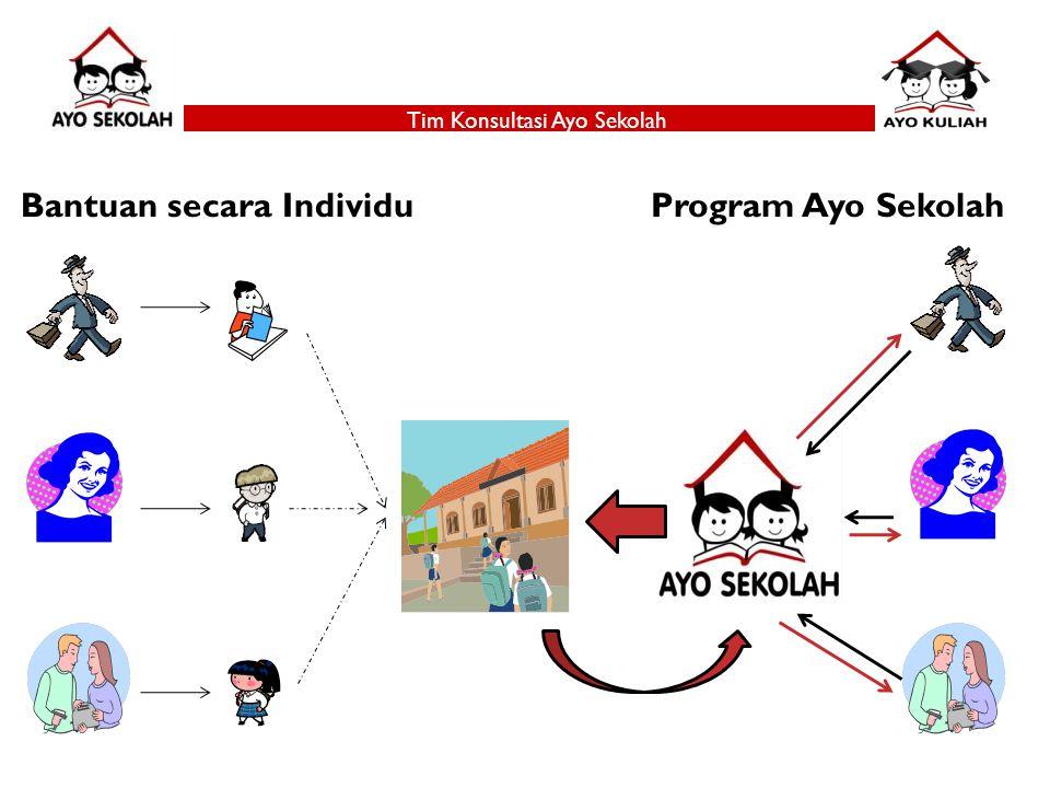 Tim Konsultasi Ayo Sekolah Bantuan secara IndividuProgram Ayo Sekolah