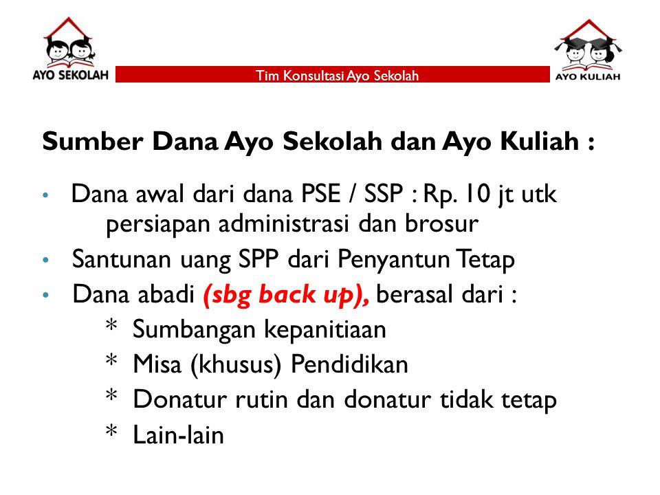 Sumber Dana Ayo Sekolah dan Ayo Kuliah : Dana awal dari dana PSE / SSP : Rp. 10 jt utk persiapan administrasi dan brosur Santunan uang SPP dari Penyan