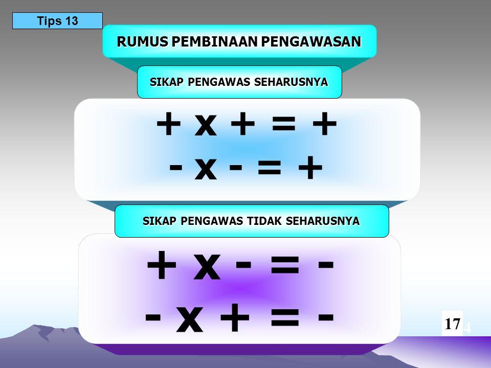 14 RUMUS PEMBINAAN PENGAWASAN + x + = + - x - = + + x - = - - x + = - SIKAP PENGAWAS SEHARUSNYA SIKAP PENGAWAS TIDAK SEHARUSNYA 17 Tips 13