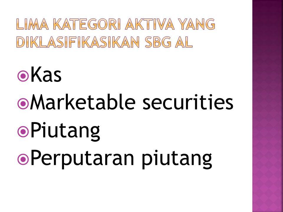 Digunakan perusahaan untuk membayar kewajiban JPDK karena jumlahnya lebih dari separo total AL.