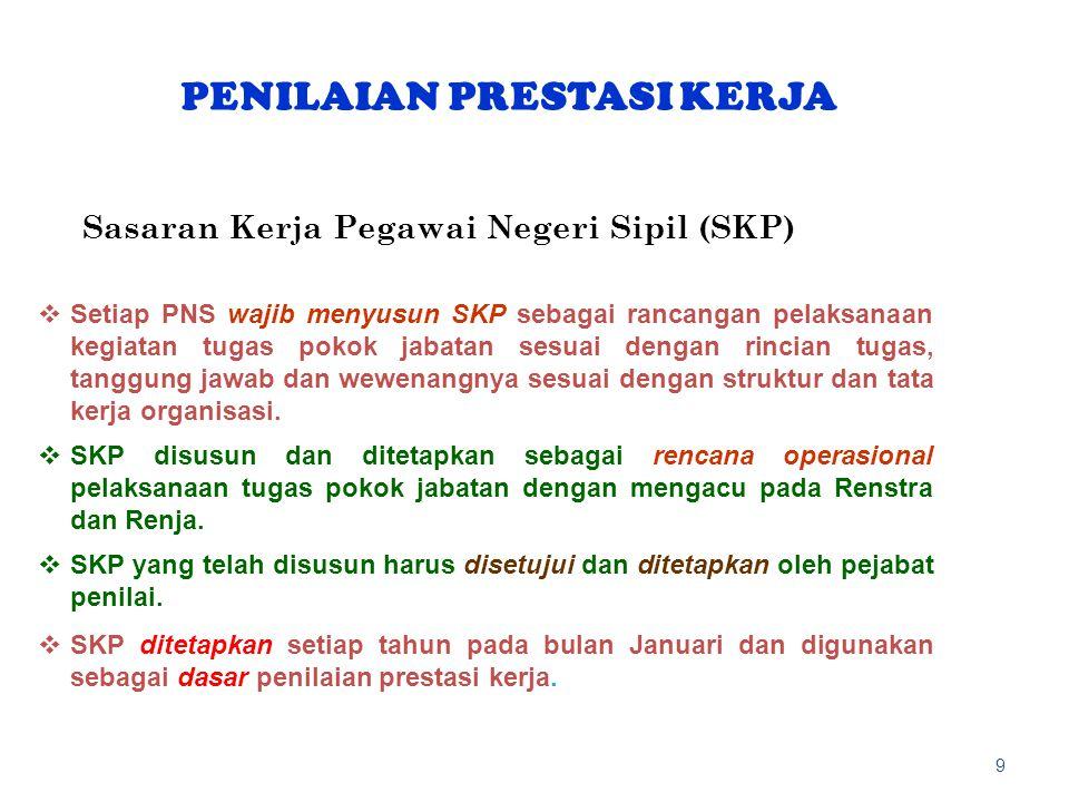 9  Setiap PNS wajib menyusun SKP sebagai rancangan pelaksanaan kegiatan tugas pokok jabatan sesuai dengan rincian tugas, tanggung jawab dan wewenangn