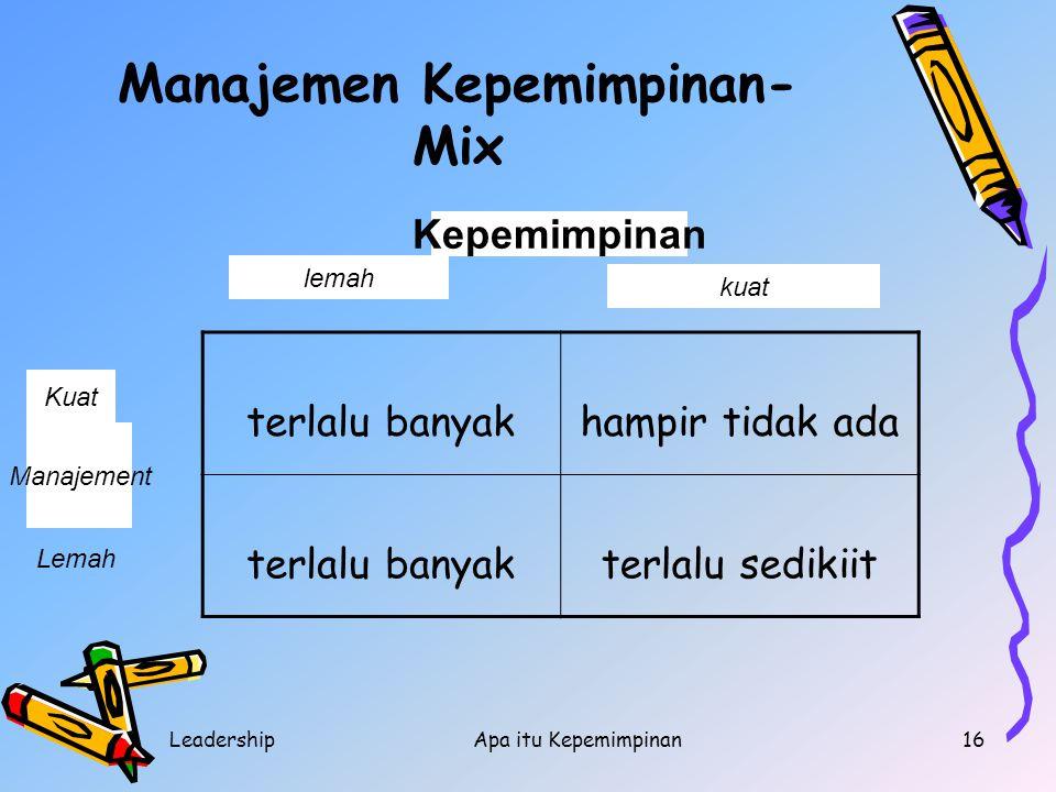 LeadershipApa itu Kepemimpinan16 Manajemen Kepemimpinan- Mix lemah kuat Kepemimpinan terlalu banyakhampir tidak ada terlalu banyakterlalu sedikiit Kua