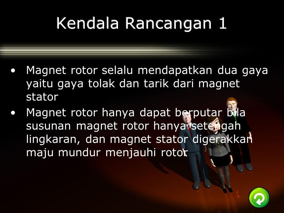 Magnet rotor selalu mendapatkan dua gaya yaitu gaya tolak dan tarik dari magnet stator Magnet rotor hanya dapat berputar bila susunan magnet rotor han
