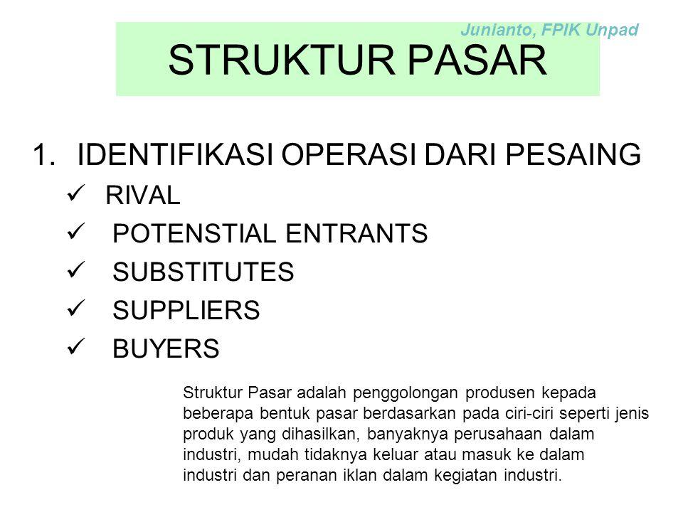 STRUKTUR PASAR 1.IDENTIFIKASI OPERASI DARI PESAING RIVAL POTENSTIAL ENTRANTS SUBSTITUTES SUPPLIERS BUYERS Struktur Pasar adalah penggolongan produsen