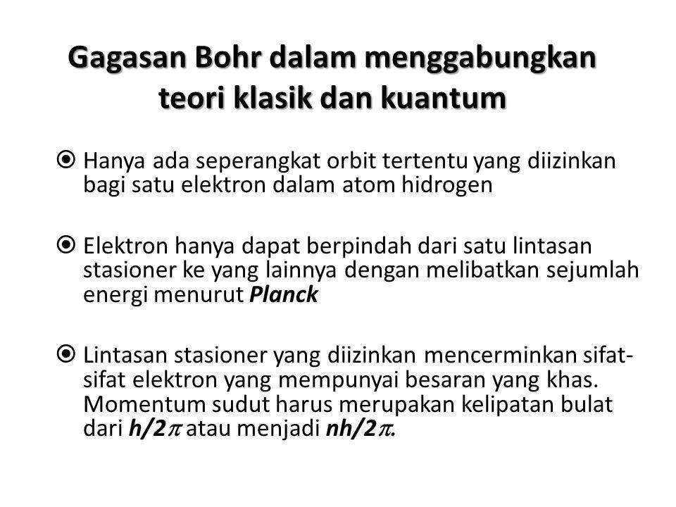Gagasan Bohr dalam menggabungkan teori klasik dan kuantum HHanya ada seperangkat orbit tertentu yang diizinkan bagi satu elektron dalam atom hidroge