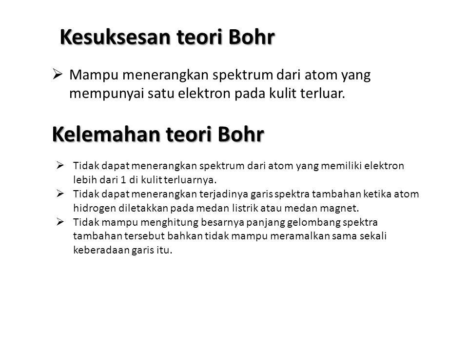Kesuksesan teori Bohr MMampu menerangkan spektrum dari atom yang mempunyai satu elektron pada kulit terluar. Kelemahan teori Bohr TTidak dapat men