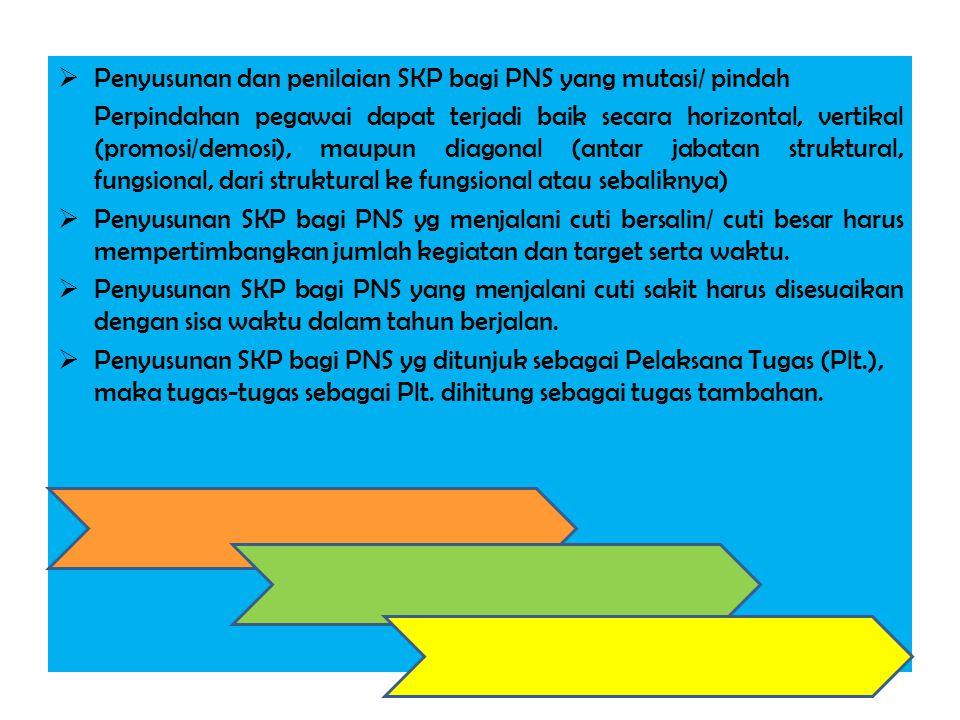  Penyusunan dan penilaian SKP bagi PNS yang mutasi/ pindah Perpindahan pegawai dapat terjadi baik secara horizontal, vertikal (promosi/demosi), maupun diagonal (antar jabatan struktural, fungsional, dari struktural ke fungsional atau sebaliknya)  Penyusunan SKP bagi PNS yg menjalani cuti bersalin/ cuti besar harus mempertimbangkan jumlah kegiatan dan target serta waktu.