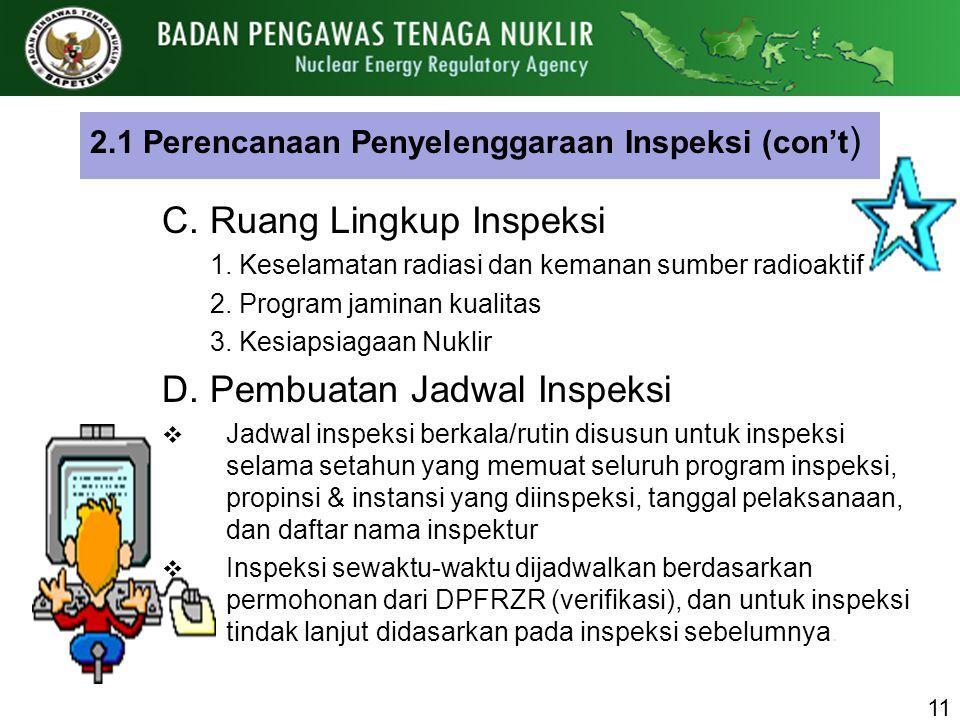 2.1 Perencanaan Penyelenggaraan Inspeksi (con't ) C. Ruang Lingkup Inspeksi 1.Keselamatan radiasi dan kemanan sumber radioaktif 2.Program jaminan kual