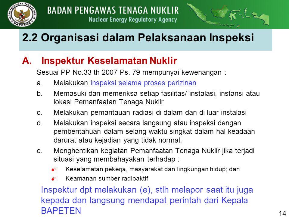 2.2 Organisasi dalam Pelaksanaan Inspeksi A.Inspektur Keselamatan Nuklir Sesuai PP No.33 th 2007 Ps. 79 mempunyai kewenangan : a.Melakukan inspeksi se