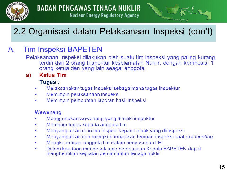 2.2 Organisasi dalam Pelaksanaan Inspeksi (con't) A.Tim Inspeksi BAPETEN Pelaksanaan Inspeksi dilakukan oleh suatu tim inspeksi yang paling kurang ter