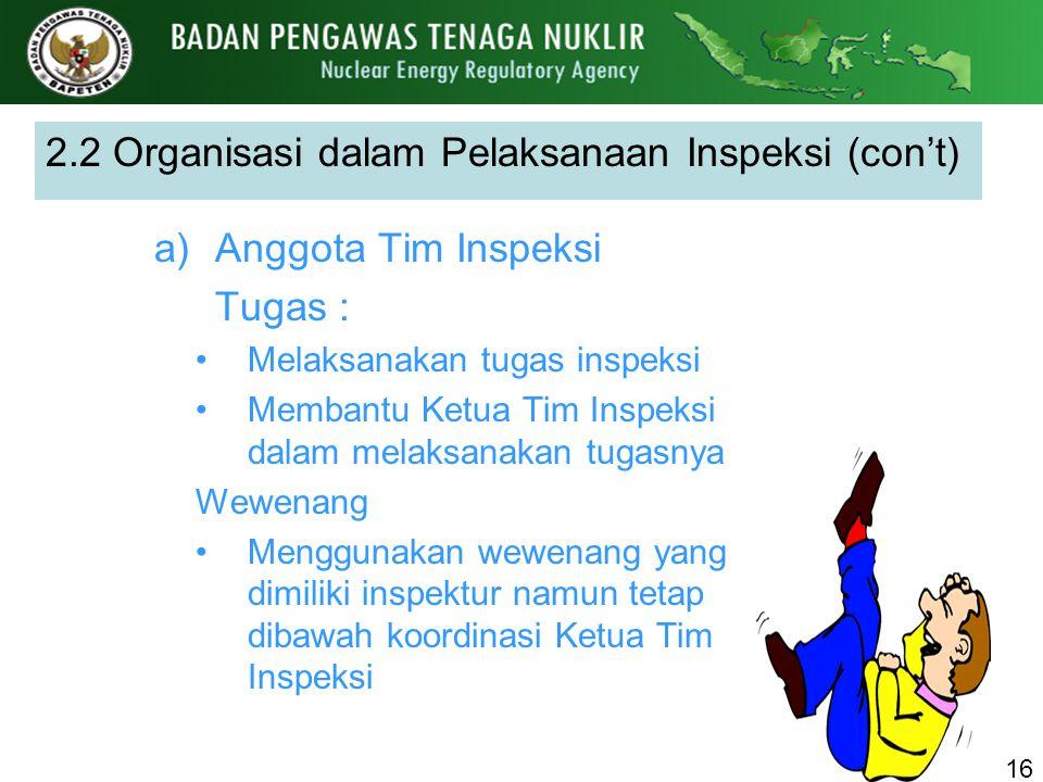 2.2 Organisasi dalam Pelaksanaan Inspeksi (con't) a)Anggota Tim Inspeksi Tugas : Melaksanakan tugas inspeksi Membantu Ketua Tim Inspeksi dalam melaksa
