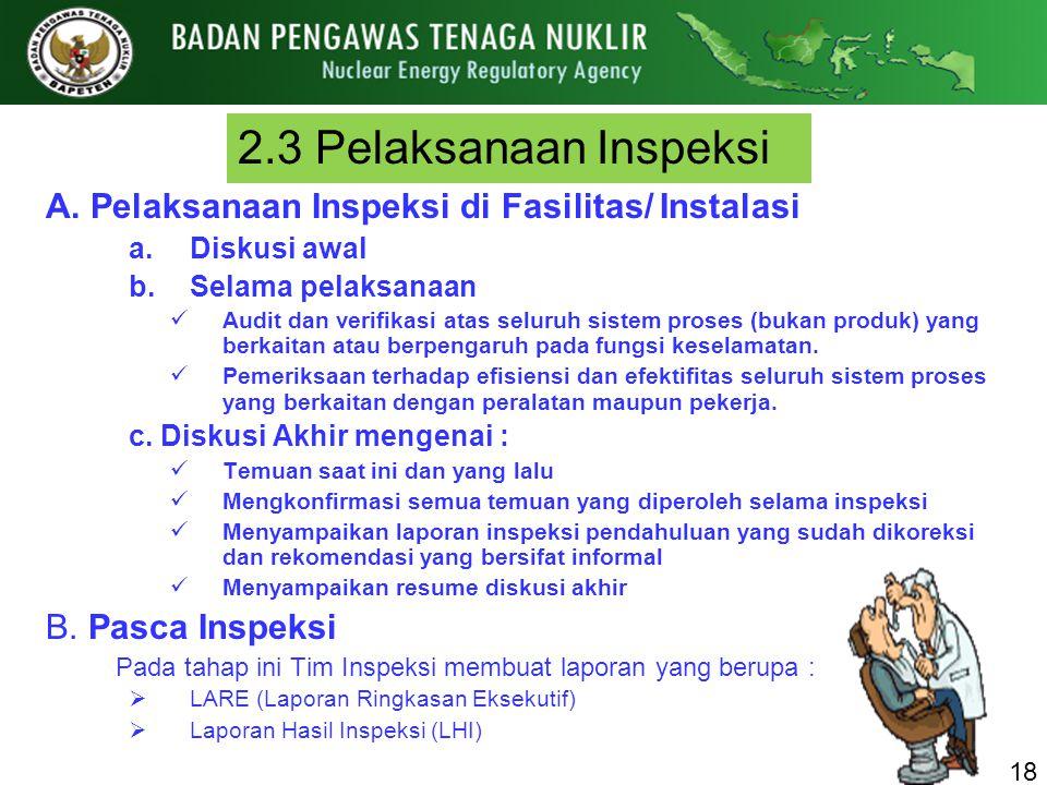 2.3 Pelaksanaan Inspeksi A. Pelaksanaan Inspeksi di Fasilitas/ Instalasi a.Diskusi awal b.Selama pelaksanaan Audit dan verifikasi atas seluruh sistem