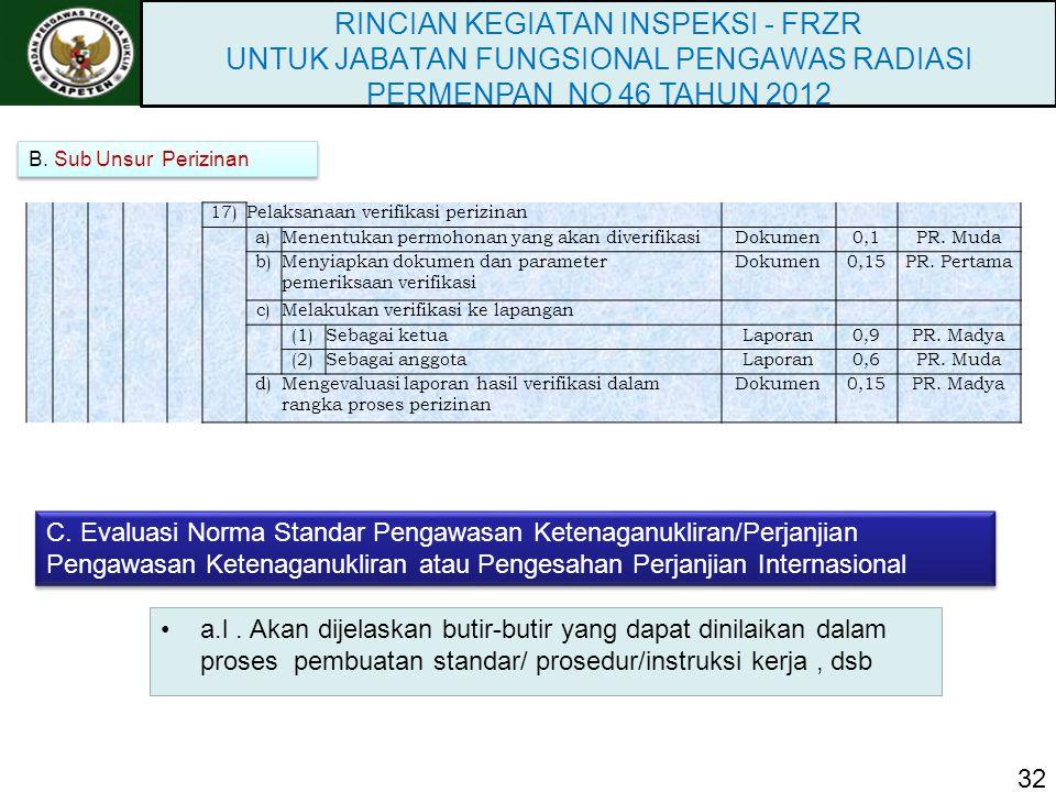 32 RINCIAN KEGIATAN INSPEKSI - FRZR UNTUK JABATAN FUNGSIONAL PENGAWAS RADIASI PERMENPAN NO 46 TAHUN 2012 C. Evaluasi Norma Standar Pengawasan Ketenaga