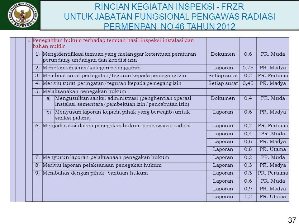 37 i.Penegakkan hukum terhadap temuan hasil inspeksi instalasi dan bahan nuklir 1)Mengidentifikasi temuan yang melanggar ketentuan peraturan perundang