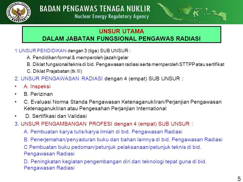 UNSUR UTAMA DALAM JABATAN FUNGSIONAL PENGAWAS RADIASI 1.UNSUR PENDIDIKAN dengan 3 (tiga) SUB UNSUR : A. Pendidikan formal & memperoleh ijazah/gelar B.