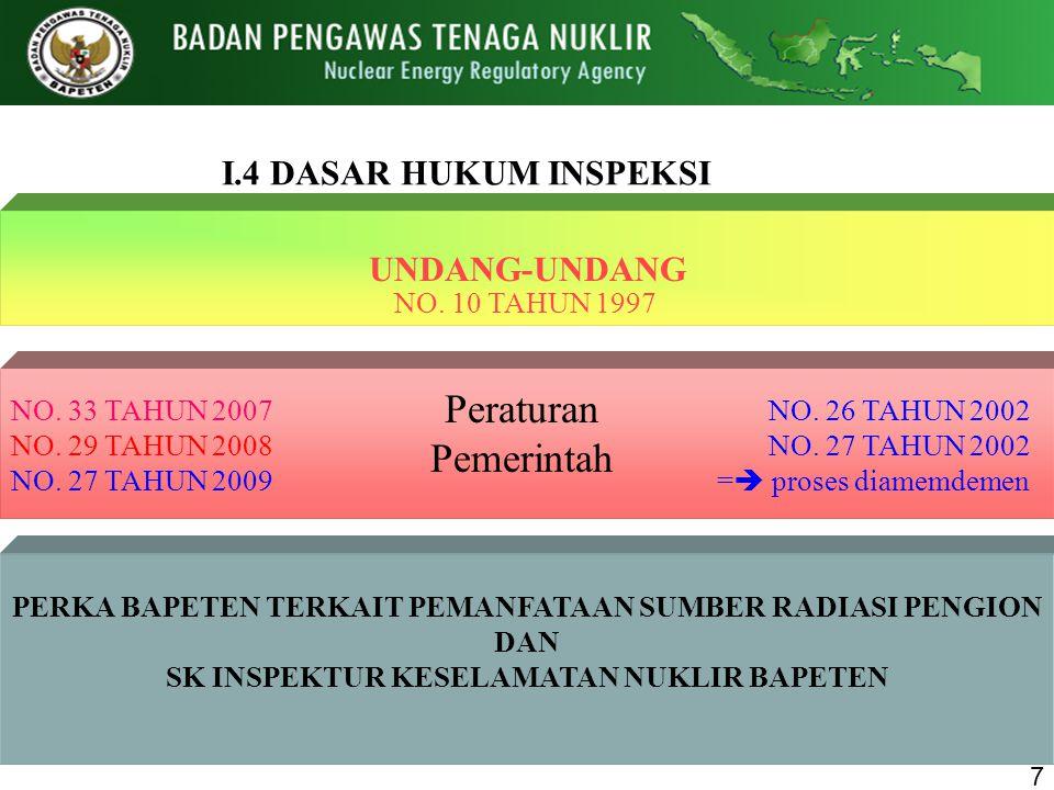 7 UNDANG-UNDANG PERKA BAPETEN TERKAIT PEMANFATAAN SUMBER RADIASI PENGION DAN SK INSPEKTUR KESELAMATAN NUKLIR BAPETEN NO. 10 TAHUN 1997 NO. 33 TAHUN 20
