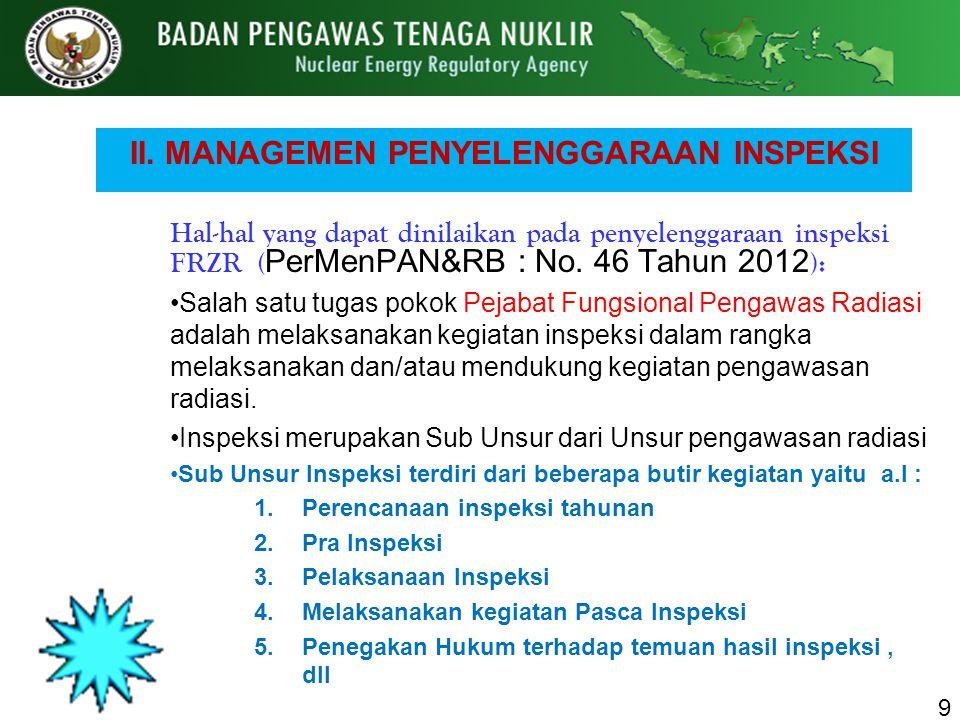 II. MANAGEMEN PENYELENGGARAAN INSPEKSI Hal-hal yang dapat dinilaikan pada penyelenggaraan inspeksi FRZR ( PerMenPAN&RB : No. 46 Tahun 2012 ): Salah sa