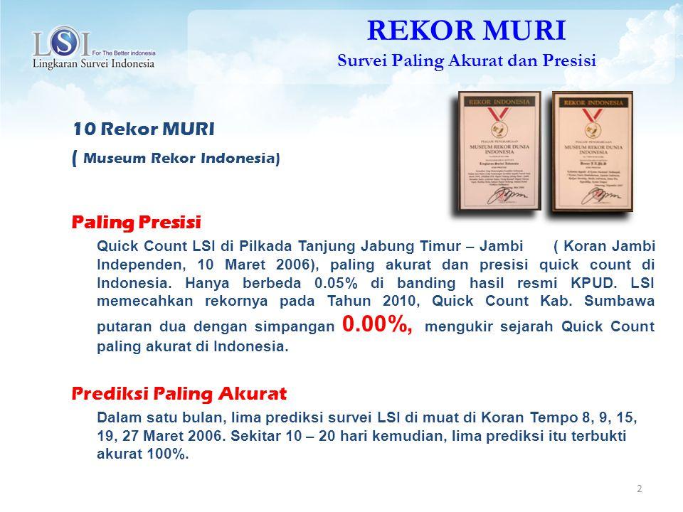 REKOR MURI Survei Paling Akurat dan Presisi 2 10 Rekor MURI ( Museum Rekor Indonesia) Paling Presisi Quick Count LSI di Pilkada Tanjung Jabung Timur –