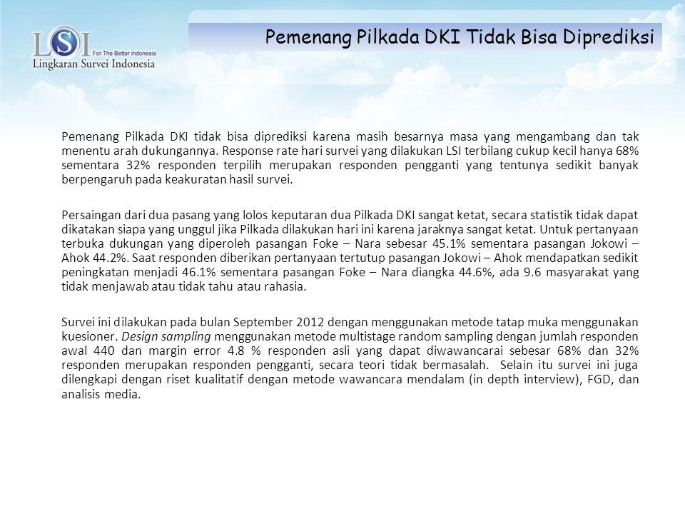 Pemenang Pilkada DKI Tidak Bisa Diprediksi Pemenang Pilkada DKI tidak bisa diprediksi karena masih besarnya masa yang mengambang dan tak menentu arah dukungannya.