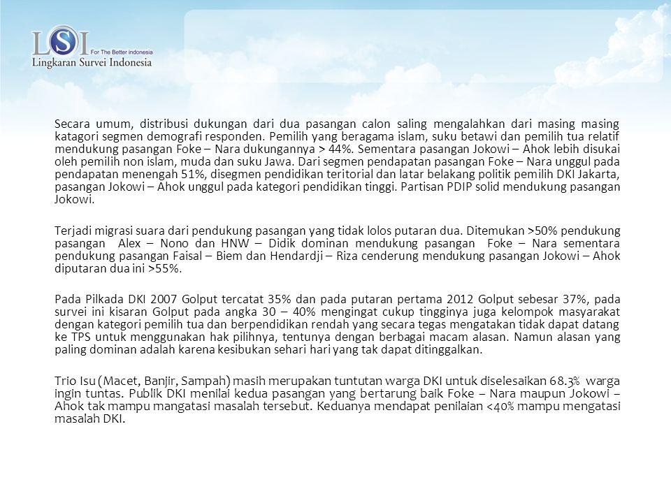 Publik DKI yang banyak bermain dengan sosial media (twitter,fb,yahoo dll) dominan mendukung pasangan Jokowi – Ahok sebesar 55.2% pemain sosial media memberikan dukungannya, sementara para pembaca koran konvensional (pos kota, warta kota, lampu merah dll) memberikan dukungannya kepada pasangan Foke – Nara cenderung lebih besar 59.2% Sebagai Incumbent Foke sangat populer 95.8% publik DKI mengenal atau pernah mendengar namanya sementara Jokowi dikenal oleh publik Jakarta sebesar 88.7%.