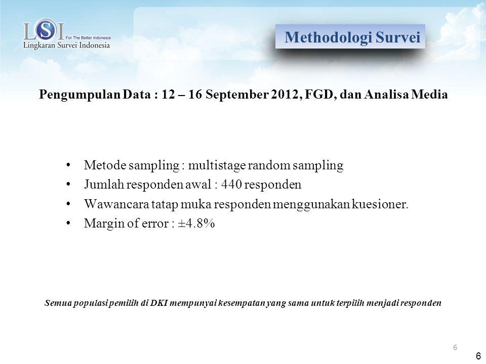6 Metode sampling : multistage random sampling Jumlah responden awal : 440 responden Wawancara tatap muka responden menggunakan kuesioner.