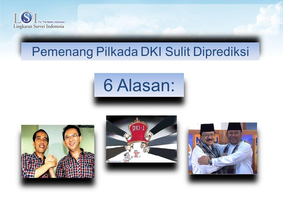 Pemenang Pilkada DKI Sulit Diprediksi 6 Alasan: