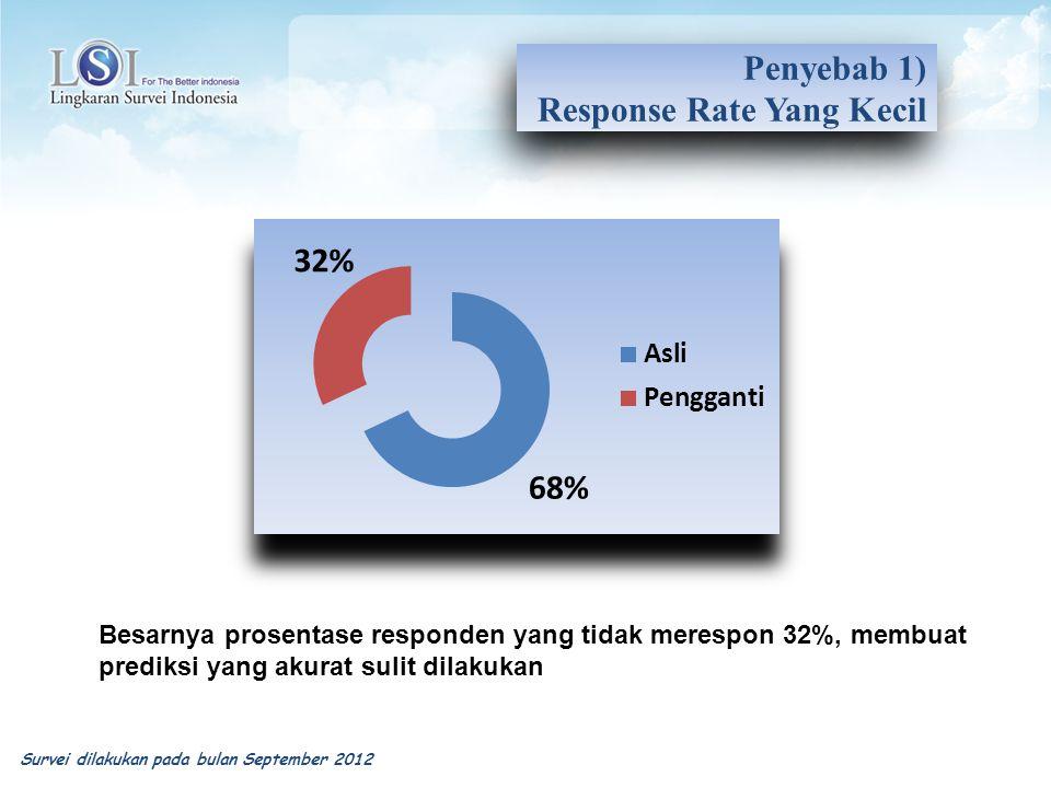 Penyebab 1) Response Rate Yang Kecil Besarnya prosentase responden yang tidak merespon 32%, membuat prediksi yang akurat sulit dilakukan Survei dilakukan pada bulan September 2012
