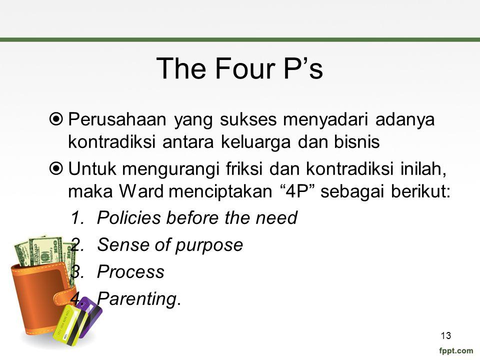 The Four P's  Perusahaan yang sukses menyadari adanya kontradiksi antara keluarga dan bisnis  Untuk mengurangi friksi dan kontradiksi inilah, maka W