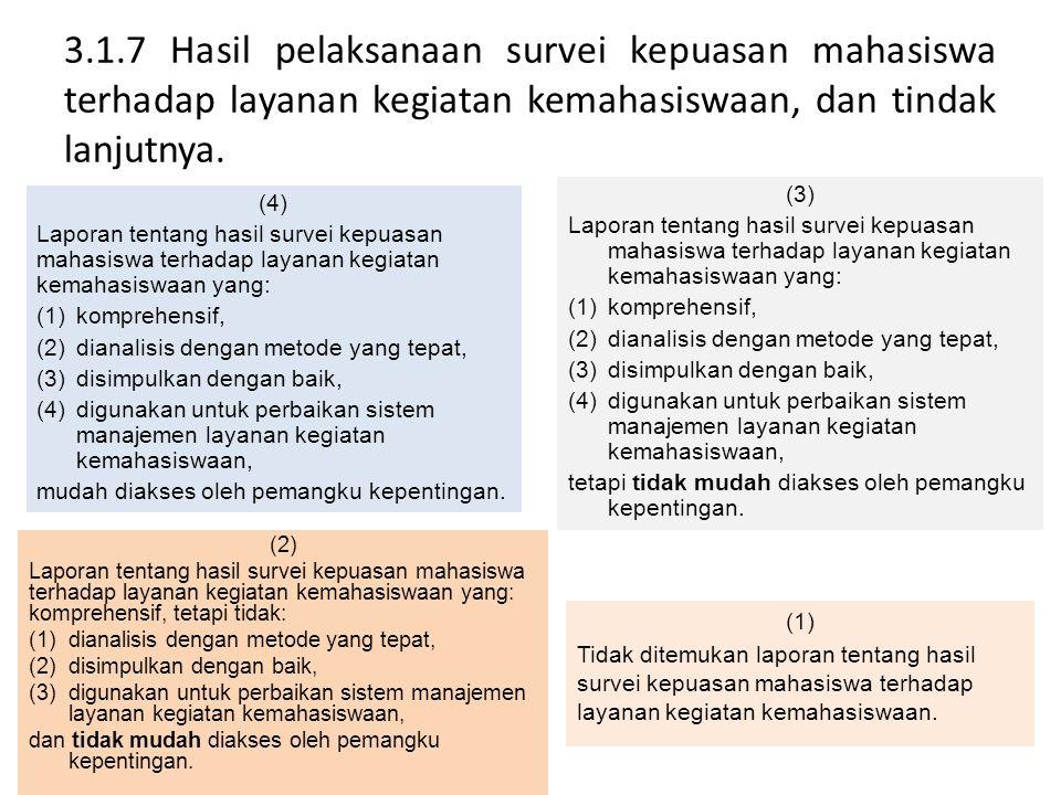 3.1.7 Hasil pelaksanaan survei kepuasan mahasiswa terhadap layanan kegiatan kemahasiswaan, dan tindak lanjutnya. (4) Laporan tentang hasil survei kepu