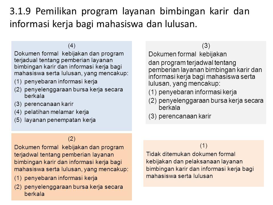 3.1.9 Pemilikan program layanan bimbingan karir dan informasi kerja bagi mahasiswa dan lulusan. (4) Dokumen formal kebijakan dan program terjadual ten