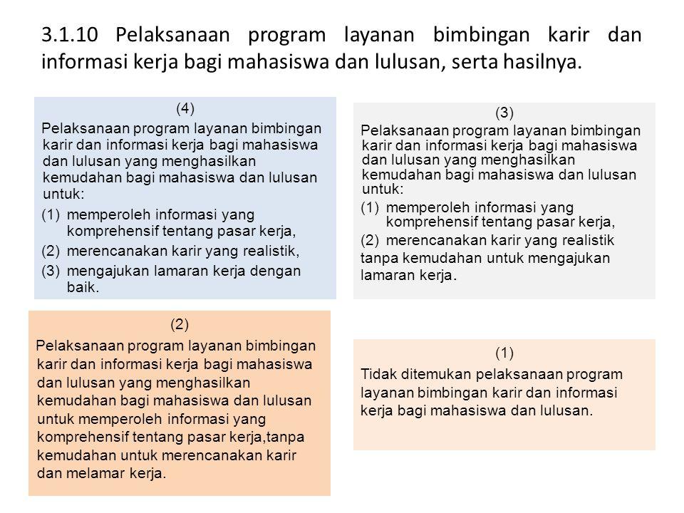 3.1.10 Pelaksanaan program layanan bimbingan karir dan informasi kerja bagi mahasiswa dan lulusan, serta hasilnya. (4) Pelaksanaan program layanan bim