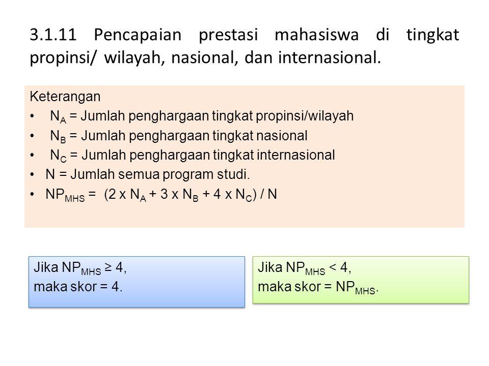 3.1.11 Pencapaian prestasi mahasiswa di tingkat propinsi/ wilayah, nasional, dan internasional. Keterangan N A = Jumlah penghargaan tingkat propinsi/w