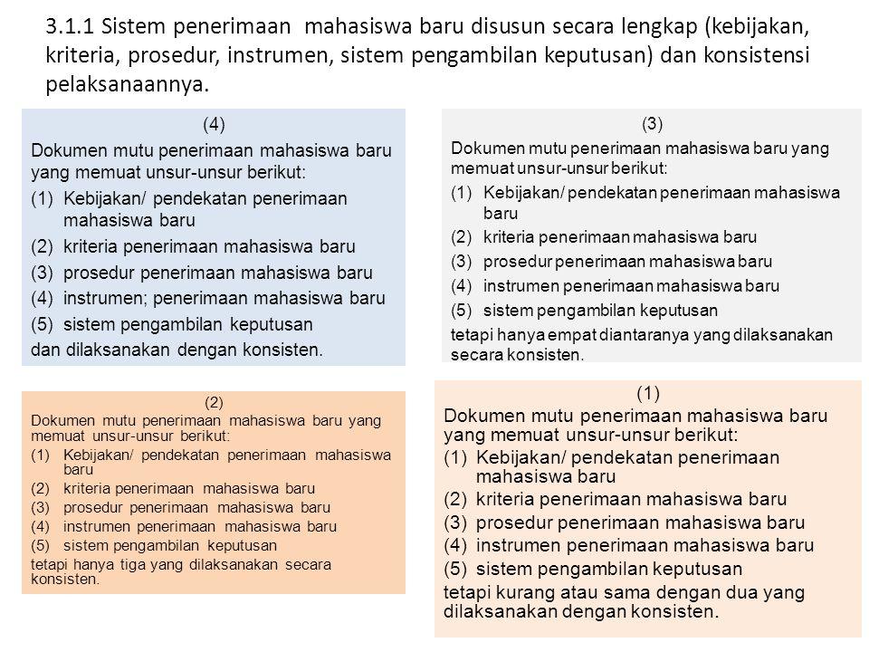 Kebijakan penerimaan mahasiswa baru dituangkan dalam Peraturan rektor dan buku panduan.