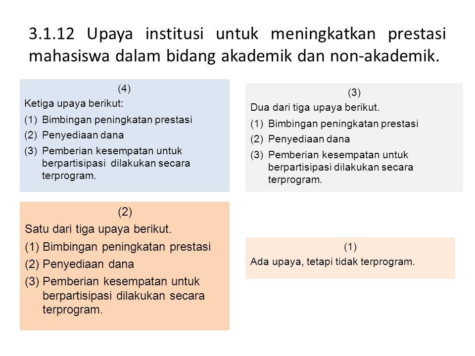 3.1.12 Upaya institusi untuk meningkatkan prestasi mahasiswa dalam bidang akademik dan non-akademik. (4) Ketiga upaya berikut: (1)Bimbingan peningkata