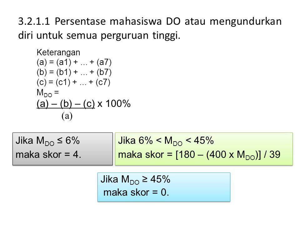 3.2.1.1 Persentase mahasiswa DO atau mengundurkan diri untuk semua perguruan tinggi. Keterangan (a) = (a1) +... + (a7) (b) = (b1) +... + (b7) (c) = (c