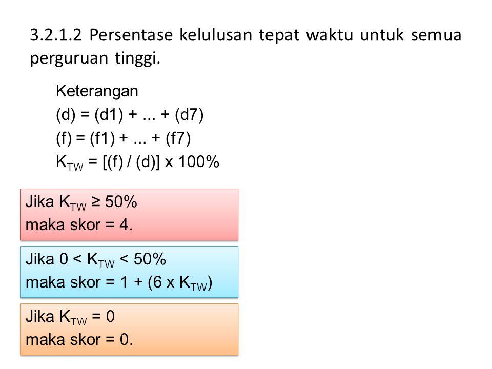 3.2.1.2 Persentase kelulusan tepat waktu untuk semua perguruan tinggi. Keterangan (d) = (d1) +... + (d7) (f) = (f1) +... + (f7) K TW = [(f) / (d)] x 1