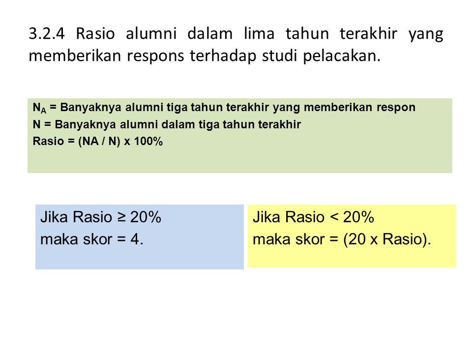 3.2.4 Rasio alumni dalam lima tahun terakhir yang memberikan respons terhadap studi pelacakan. Jika Rasio ≥ 20% maka skor = 4. Jika Rasio < 20% maka s