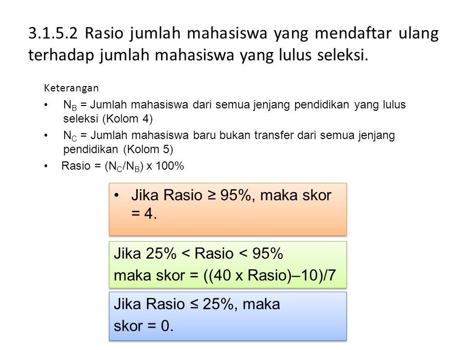 3.1.5.2 Rasio jumlah mahasiswa yang mendaftar ulang terhadap jumlah mahasiswa yang lulus seleksi. Keterangan N B = Jumlah mahasiswa dari semua jenjang