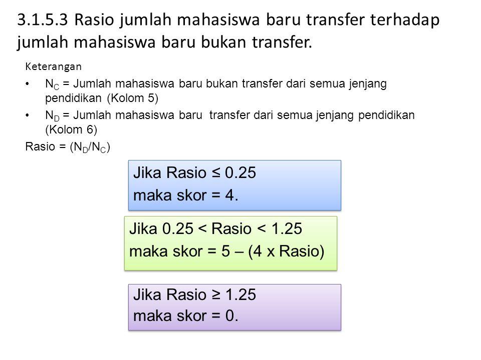 3.1.5.3 Rasio jumlah mahasiswa baru transfer terhadap jumlah mahasiswa baru bukan transfer. Keterangan N C = Jumlah mahasiswa baru bukan transfer dari