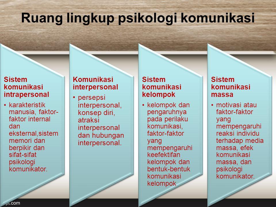 Ruang lingkup psikologi komunikasi Sistem komunikasi intrapersonal karakteristik manusia, faktor- faktor internal dan eksternal,sistem memori dan berp