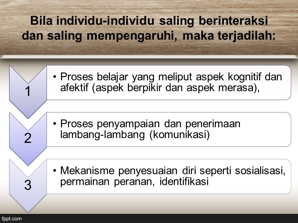 Bila individu-individu saling berinteraksi dan saling mempengaruhi, maka terjadilah: 1 Proses belajar yang meliput aspek kognitif dan afektif (aspek b
