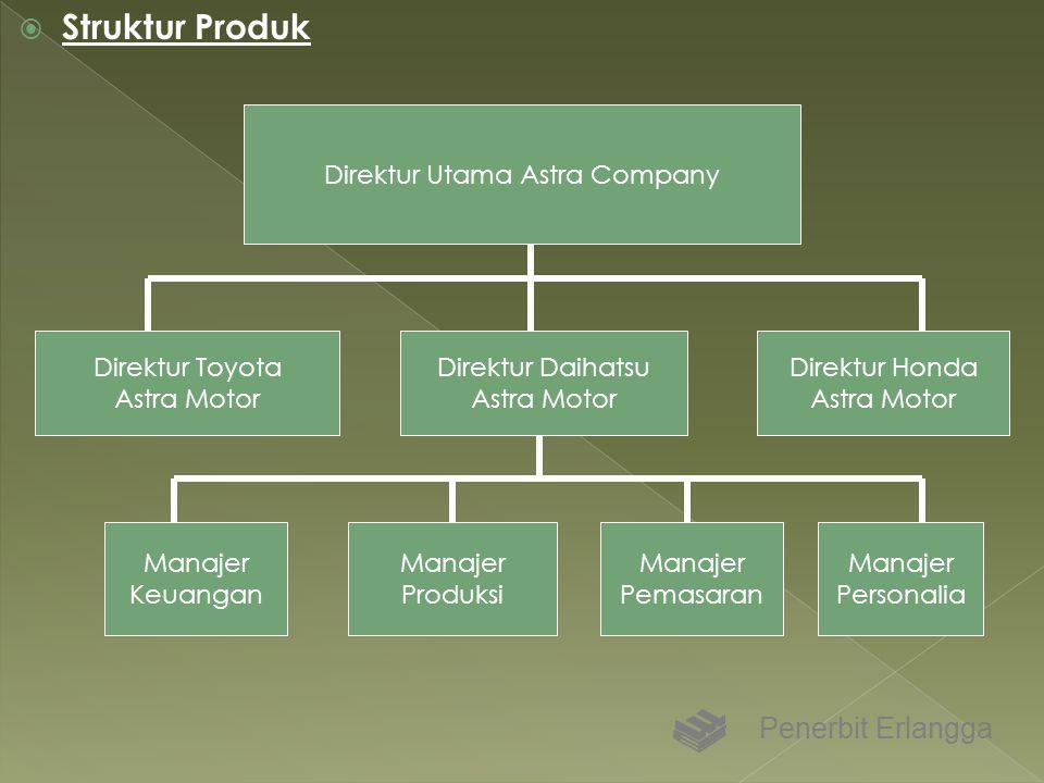  Struktur Produk Penerbit Erlangga Direktur Utama Astra Company Direktur Toyota Astra Motor Direktur Daihatsu Astra Motor Direktur Honda Astra Motor