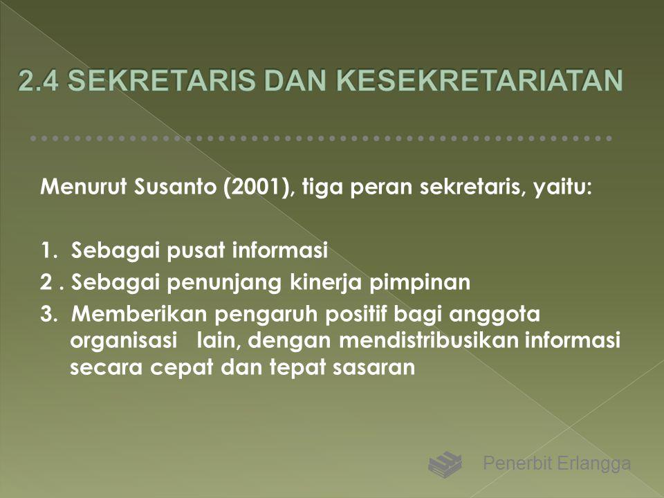 Menurut Susanto (2001), tiga peran sekretaris, yaitu: 1. Sebagai pusat informasi 2. Sebagai penunjang kinerja pimpinan 3. Memberikan pengaruh positif