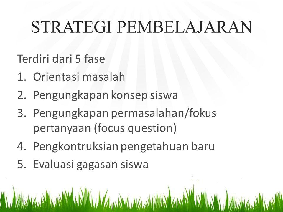 STRATEGI PEMBELAJARAN Terdiri dari 5 fase 1.Orientasi masalah 2.Pengungkapan konsep siswa 3.Pengungkapan permasalahan/fokus pertanyaan (focus question