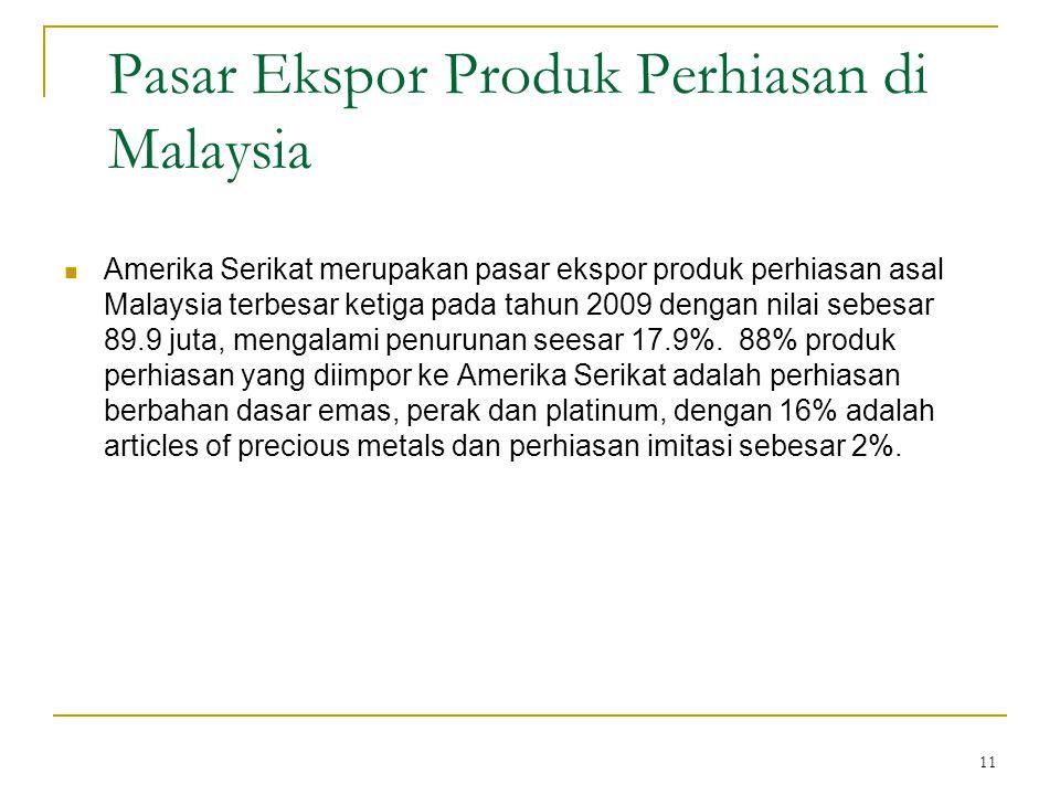 11 Pasar Ekspor Produk Perhiasan di Malaysia Amerika Serikat merupakan pasar ekspor produk perhiasan asal Malaysia terbesar ketiga pada tahun 2009 den