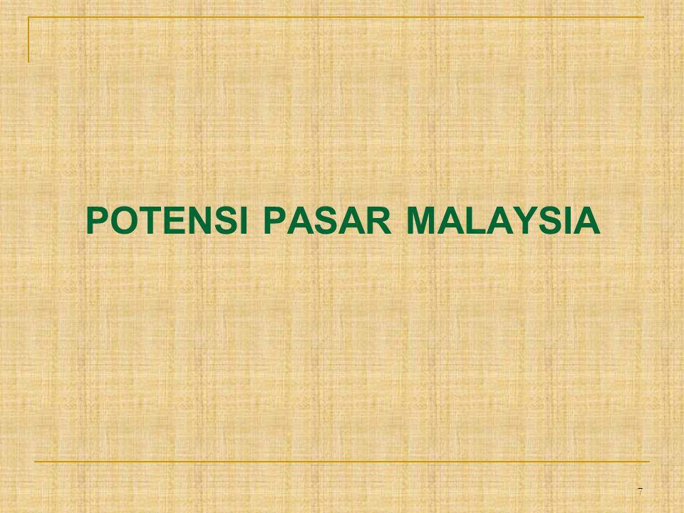 18 Isu-isu dalam Industri Perhiasan di Malaysia Tingginya harga bahan baku Harga bahan dasar perhiasan, termasuk emas memiliki tingkat pertumbuhan harga sebesar 17% dari tahun 2001.