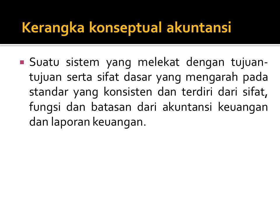 Untuk membantu: ¡penyusun standar akuntansi keuangan syari'ah, dalam pelaksanaan tugasnya.